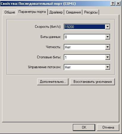 Настройки СОМ-порта