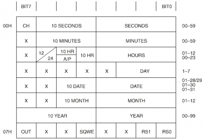 DS1307 часы реального времени с последовательным интерфейсом