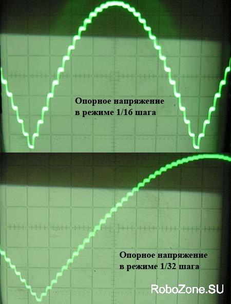 Опорное напряжение на С1 и С2 в режиме 1/16 и 1/32 шага